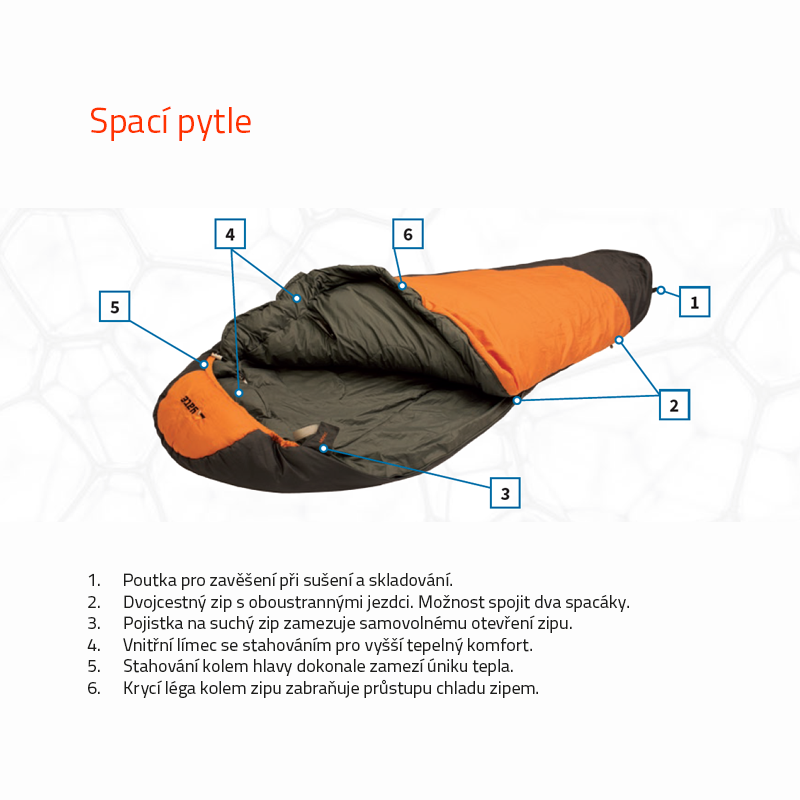 YATE COLORADO Sleeping Bag